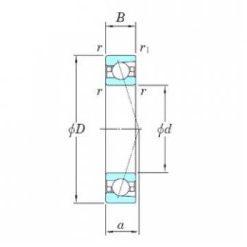 110 mm x 170 mm x 28 mm  KOYO 3NCHAC022C angular contact ball bearings